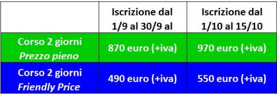 Corso Web Marketing Milano 23 e 24 ottobre 2012