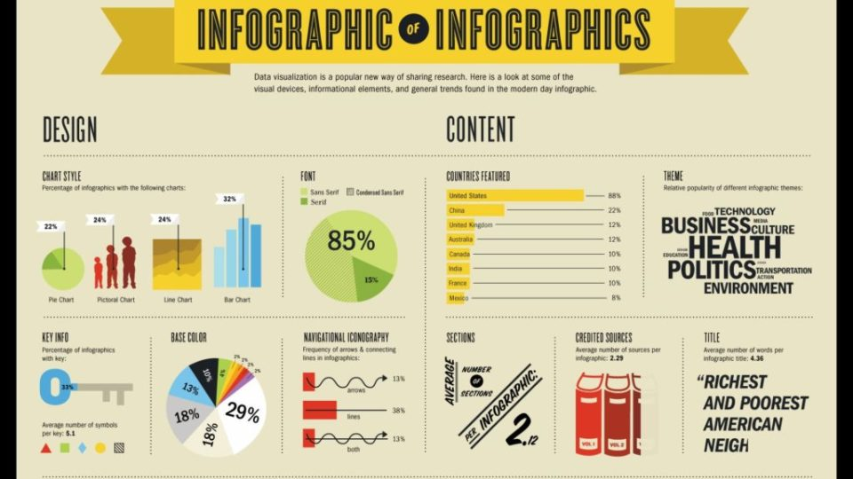 best-infographic-038