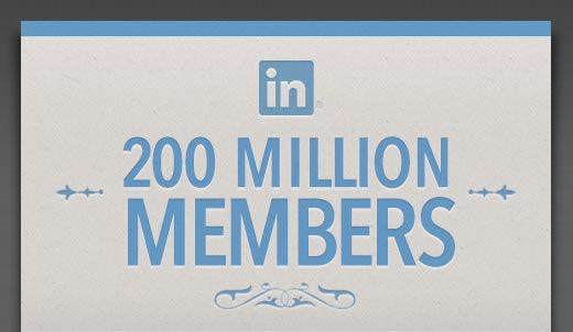 infografica di LinkedIn