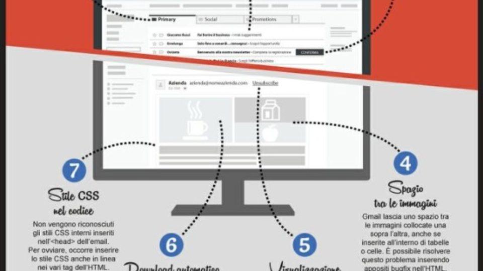 10cose-da-sapere-su-gmail