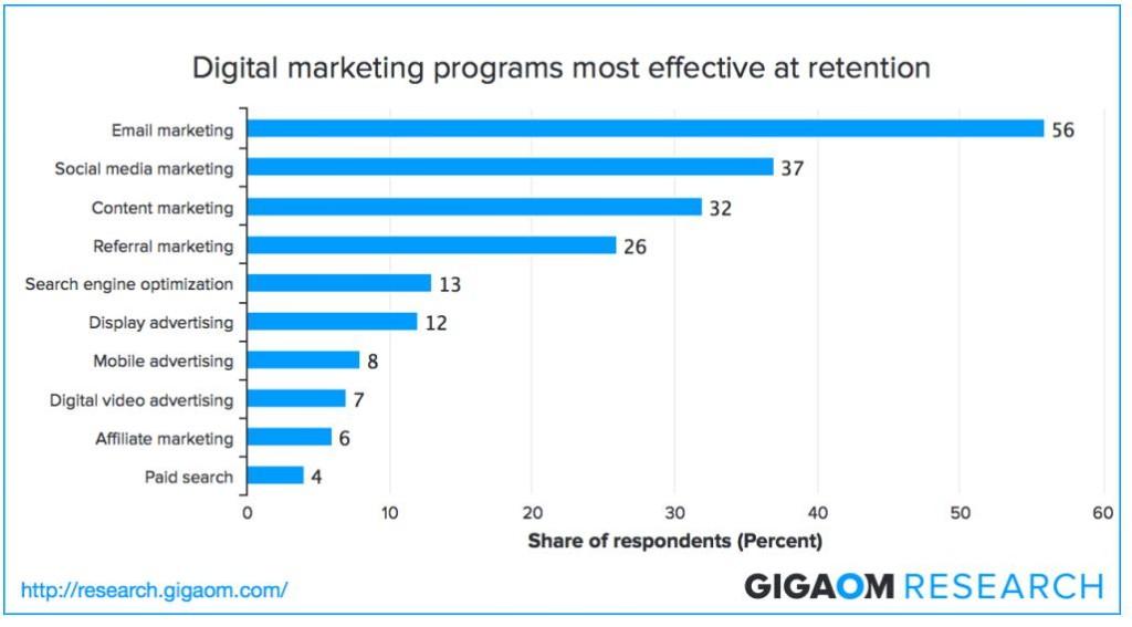 Programma-digital-marketing
