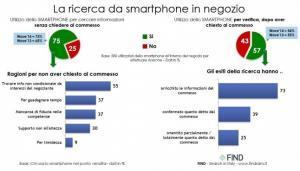 Ricerche da Mobile e da desktop: differene