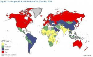 ICT Development Index