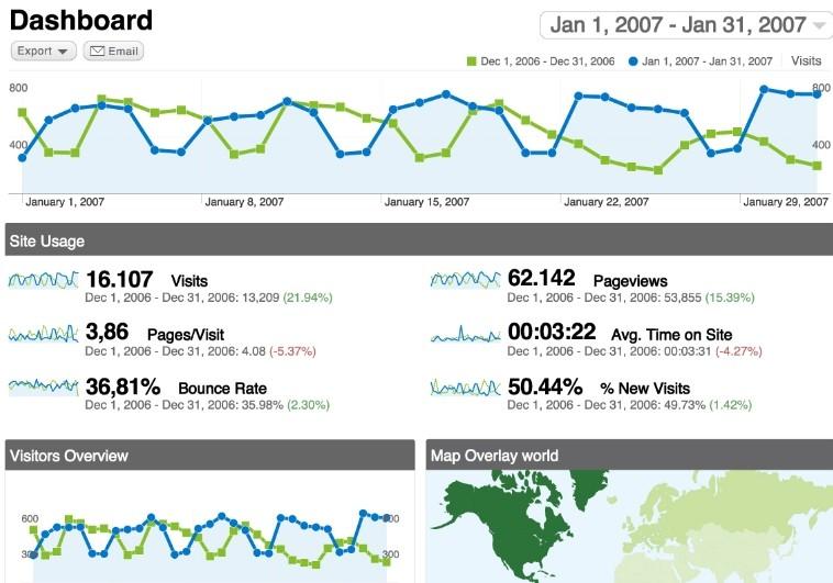 Corso WEb Analytics e Google Analytics