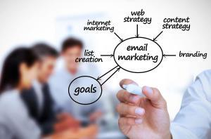 Corso strategic Email marketing
