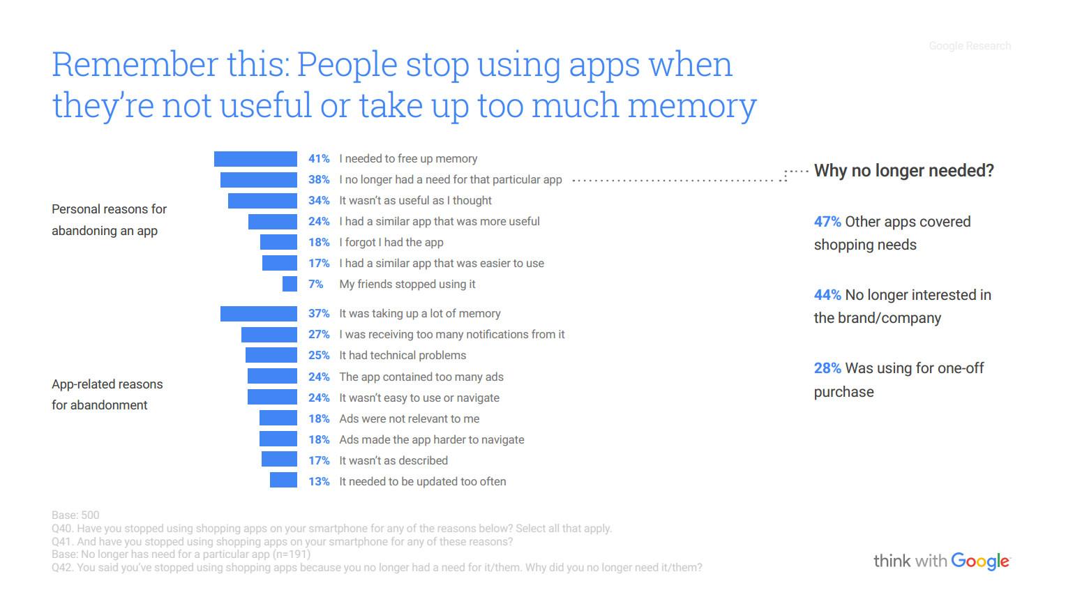Mobile Shopping e memoria del telefono