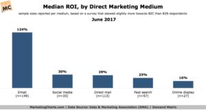 Email e Analytics