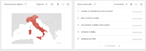 5-stelle: ricerche correlate
