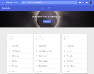 Google Trends - Classifiche
